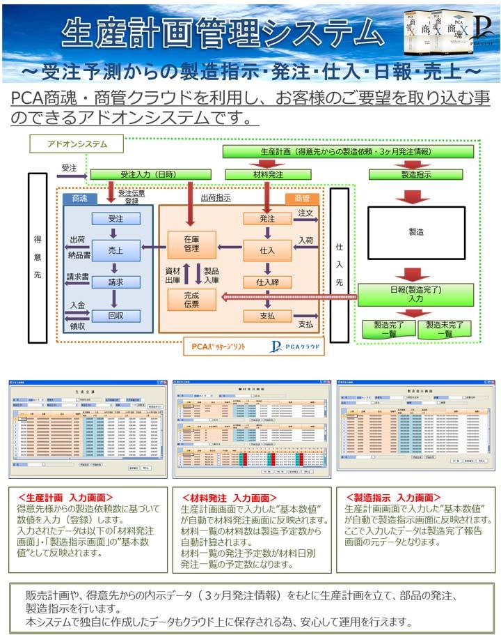生産計画管理システム 画像2